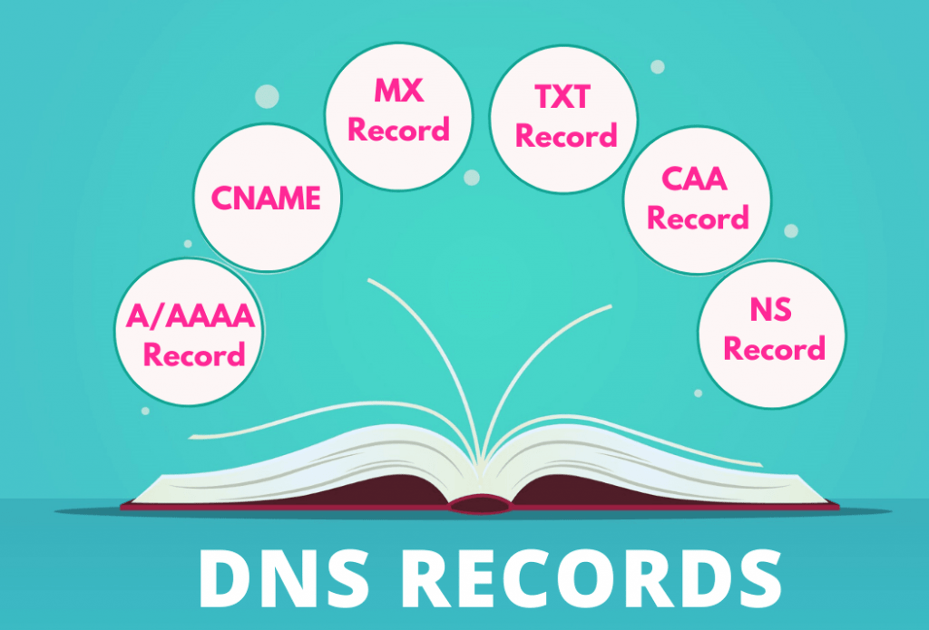 DNS Records explained types 1