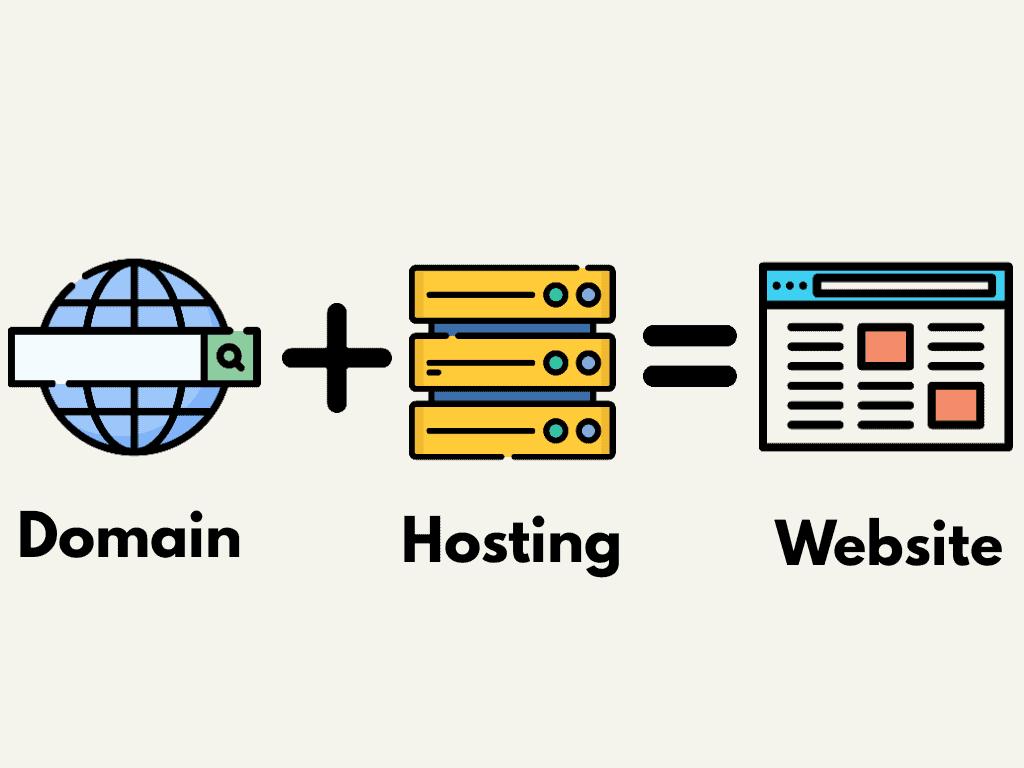 building domain website