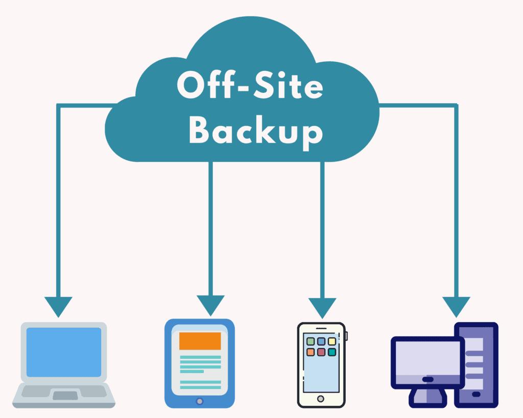 wordpress offsite backup