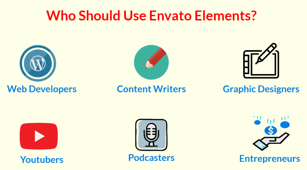 Who should use envato elements