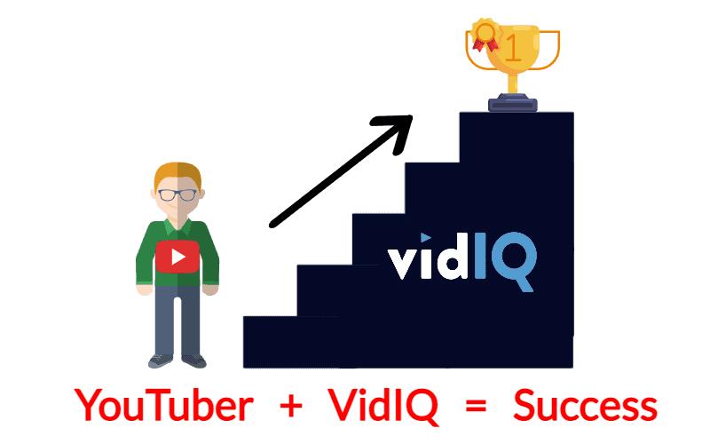 vidIQ ladder to success