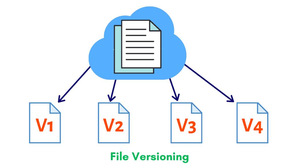 File versioning