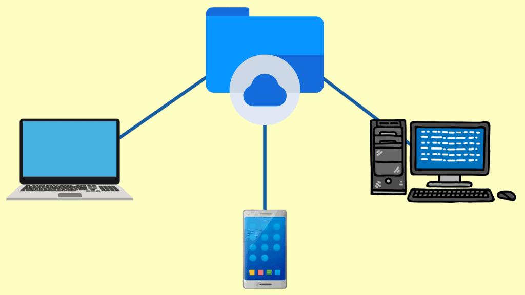Local Storage vs Cloud Storage - Data Access