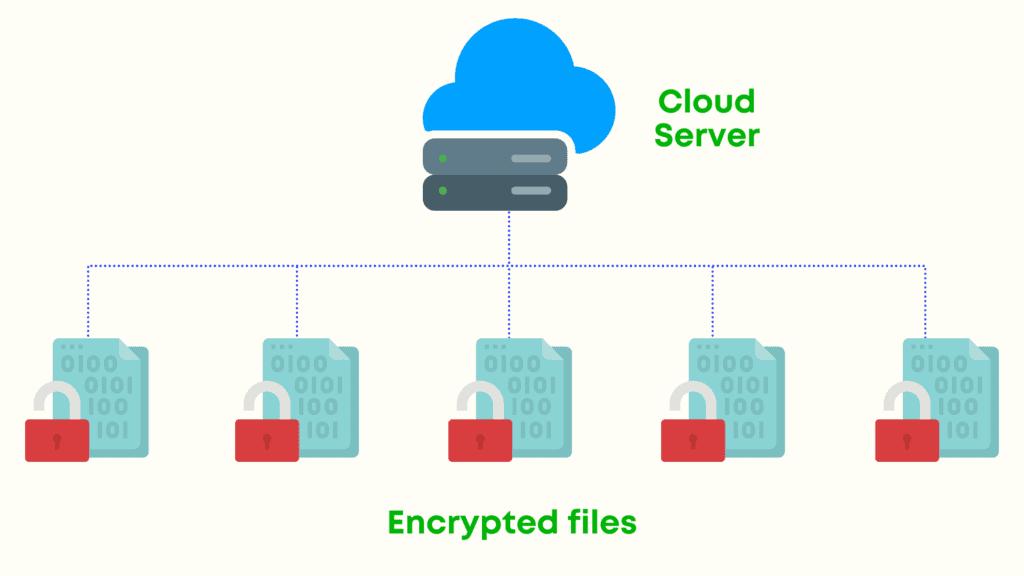 Local Storage vs Cloud Storage - Security