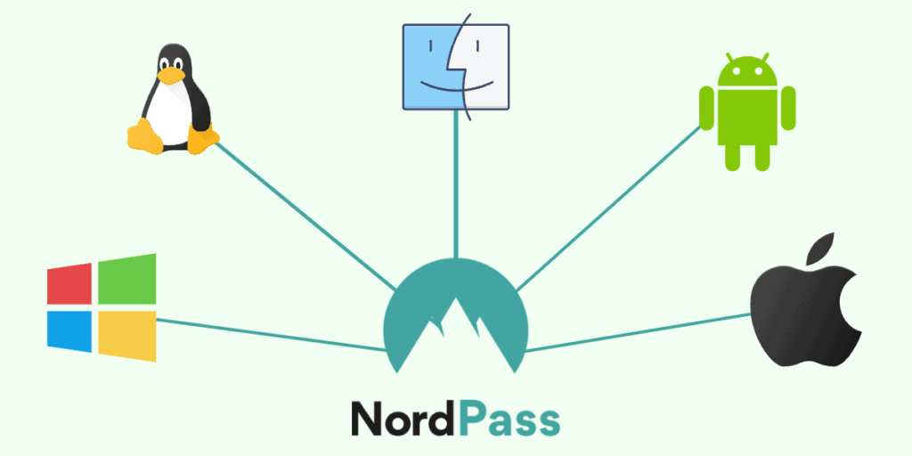 NordPass Devices