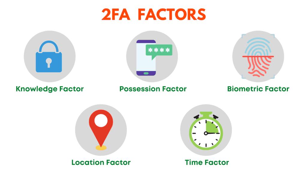 2FA factors