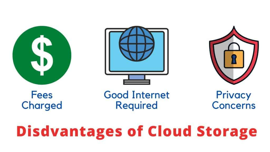 Disadvantages of Cloud Storage
