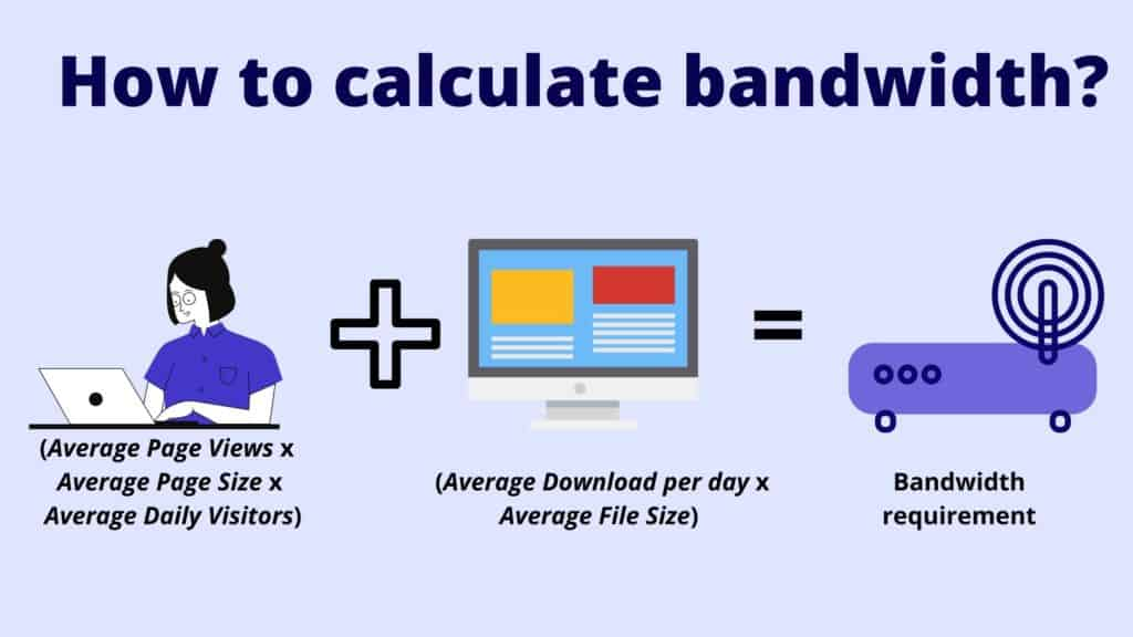 How to calculate bandwidth