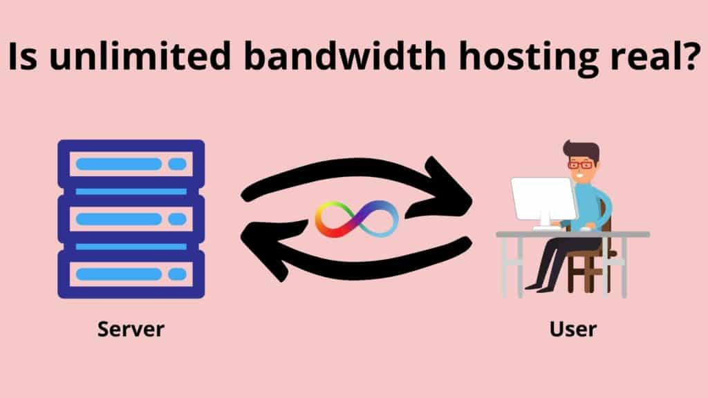 Is unlimited bandwidth hosting real