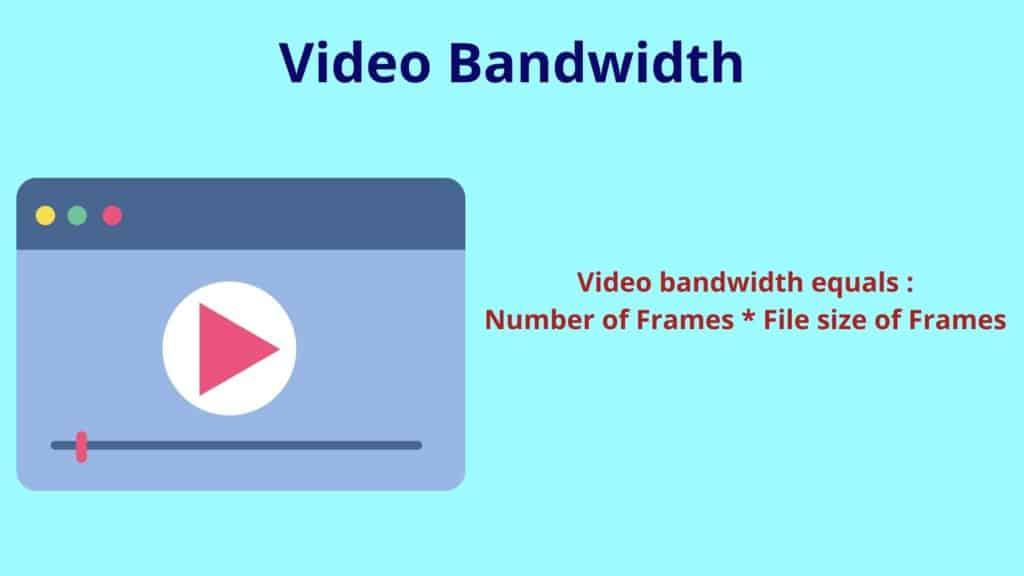 Video Bandwidth