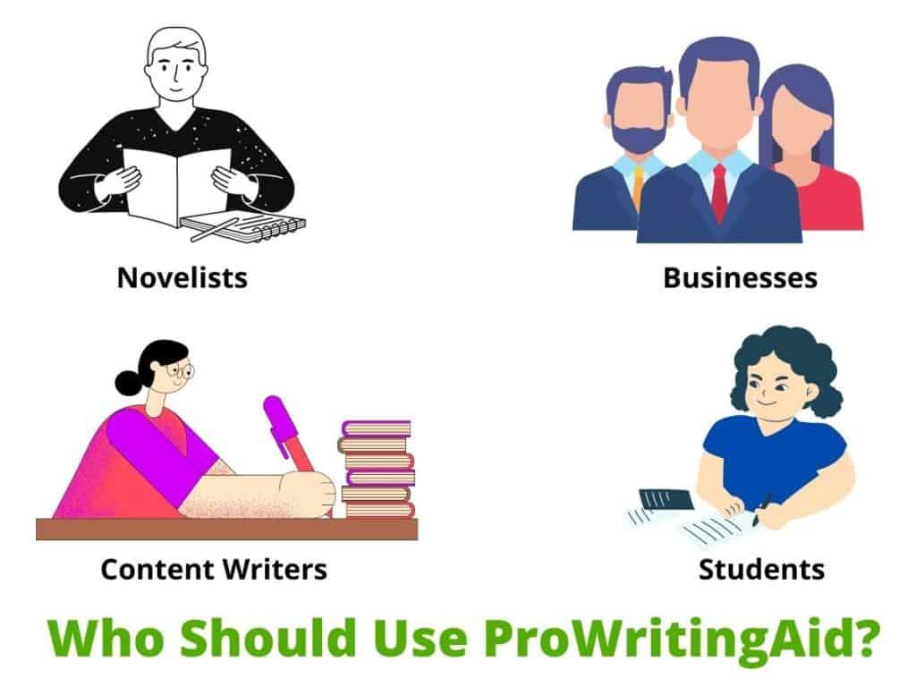 Who Should Use ProWritingAid