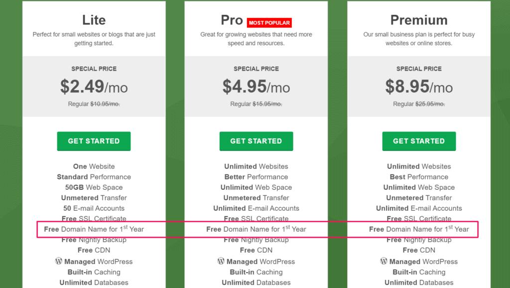 GreenGeeks free domain