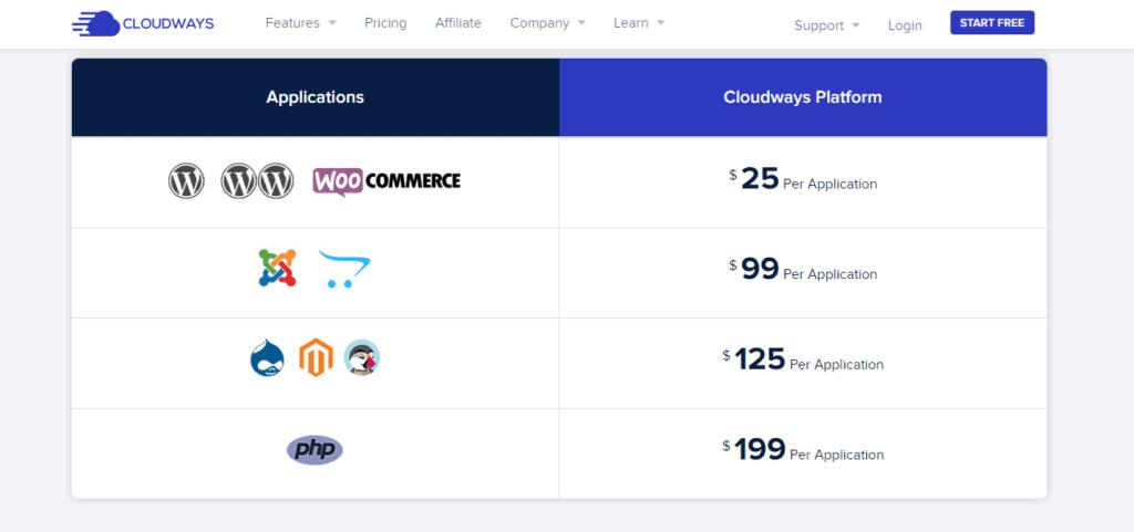 Cloudways website migration